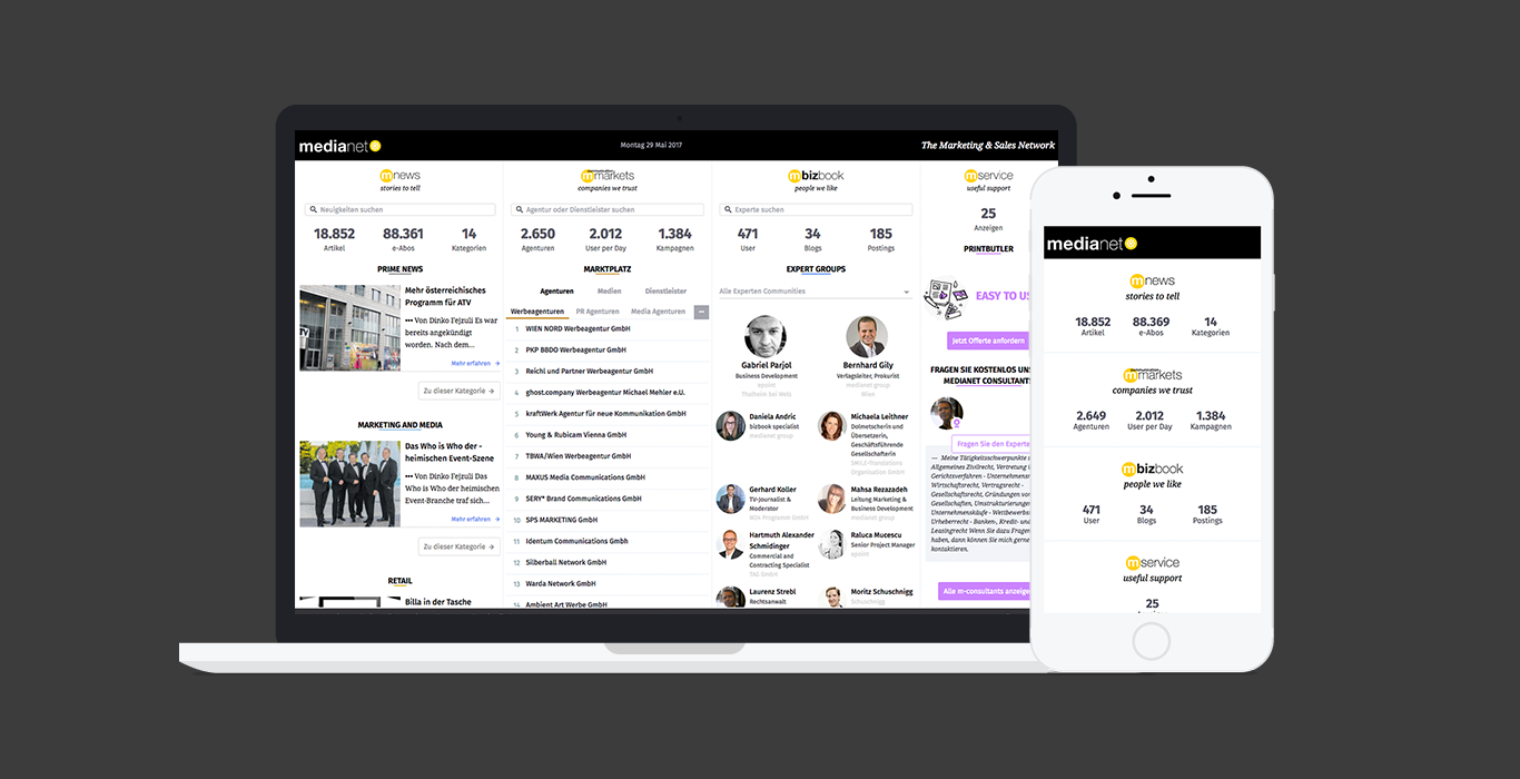 medianet digital transformation homepage